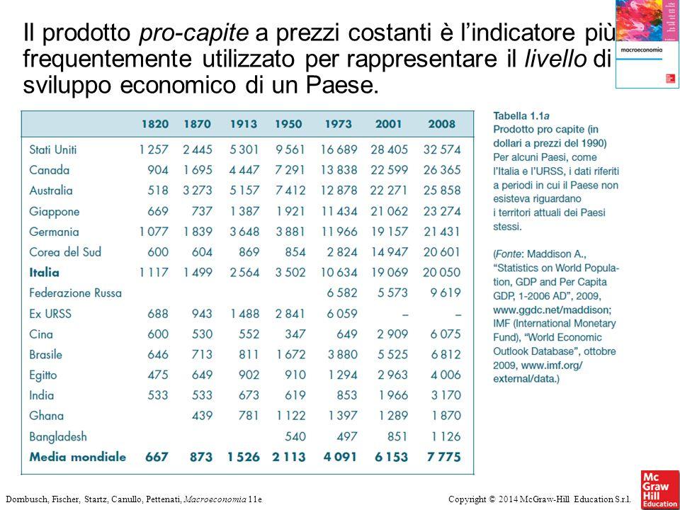 Il prodotto pro-capite a prezzi costanti è l'indicatore più frequentemente utilizzato per rappresentare il livello di sviluppo economico di un Paese.
