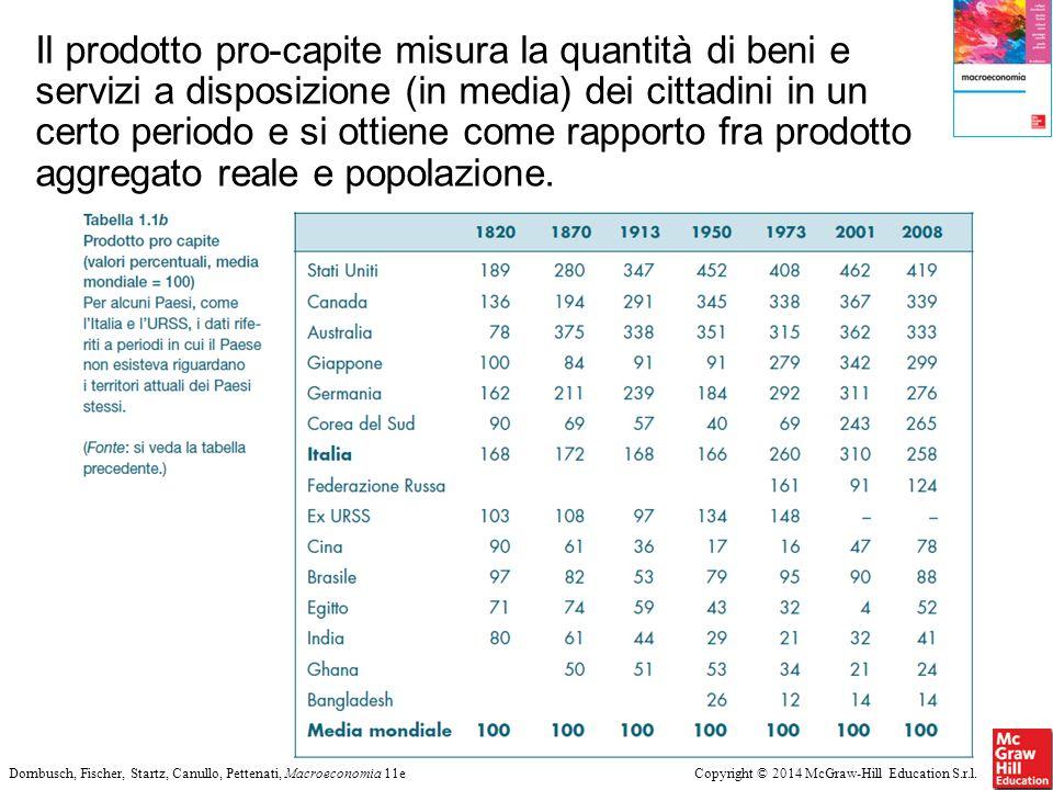Il prodotto pro-capite misura la quantità di beni e servizi a disposizione (in media) dei cittadini in un certo periodo e si ottiene come rapporto fra prodotto aggregato reale e popolazione.
