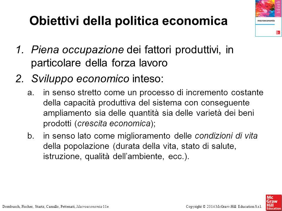 Obiettivi della politica economica
