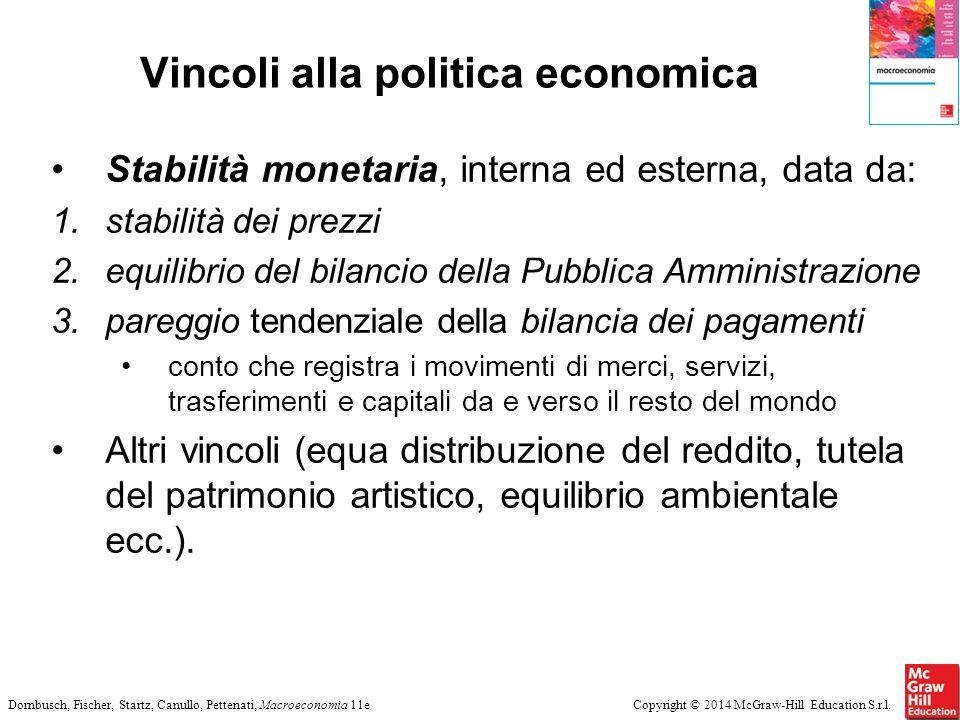 Vincoli alla politica economica