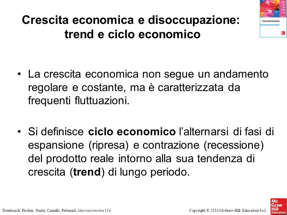 Crescita economica e disoccupazione: trend e ciclo economico
