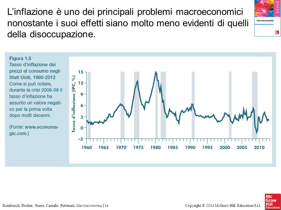 L'inflazione è uno dei principali problemi macroeconomici nonostante i suoi effetti siano molto meno evidenti di quelli della disoccupazione.