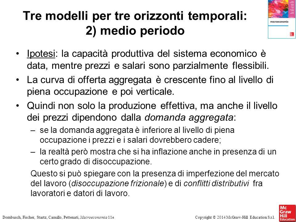 Tre modelli per tre orizzonti temporali: 2) medio periodo