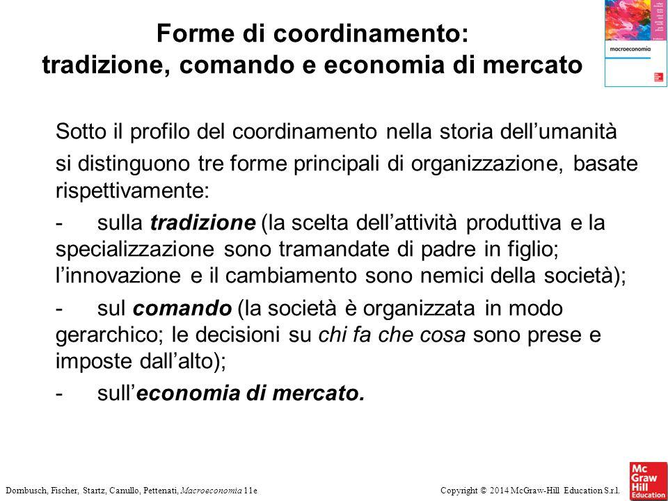 Forme di coordinamento: tradizione, comando e economia di mercato