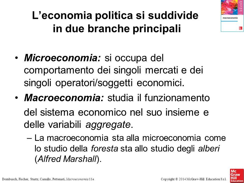 L'economia politica si suddivide in due branche principali