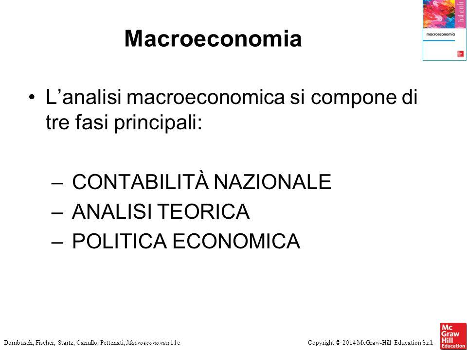 Macroeconomia L'analisi macroeconomica si compone di tre fasi principali: CONTABILITÀ NAZIONALE. ANALISI TEORICA.