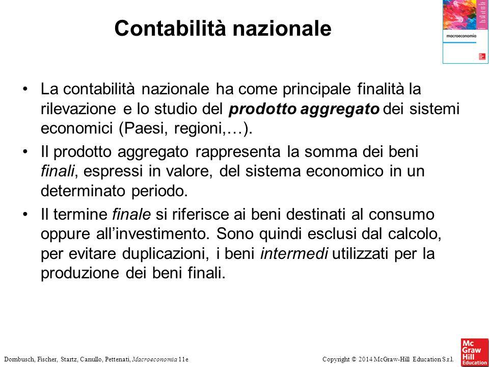 Contabilità nazionale