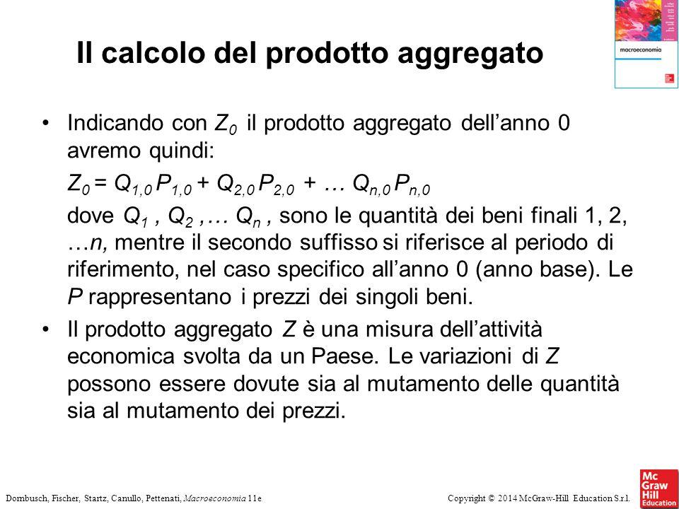 Il calcolo del prodotto aggregato