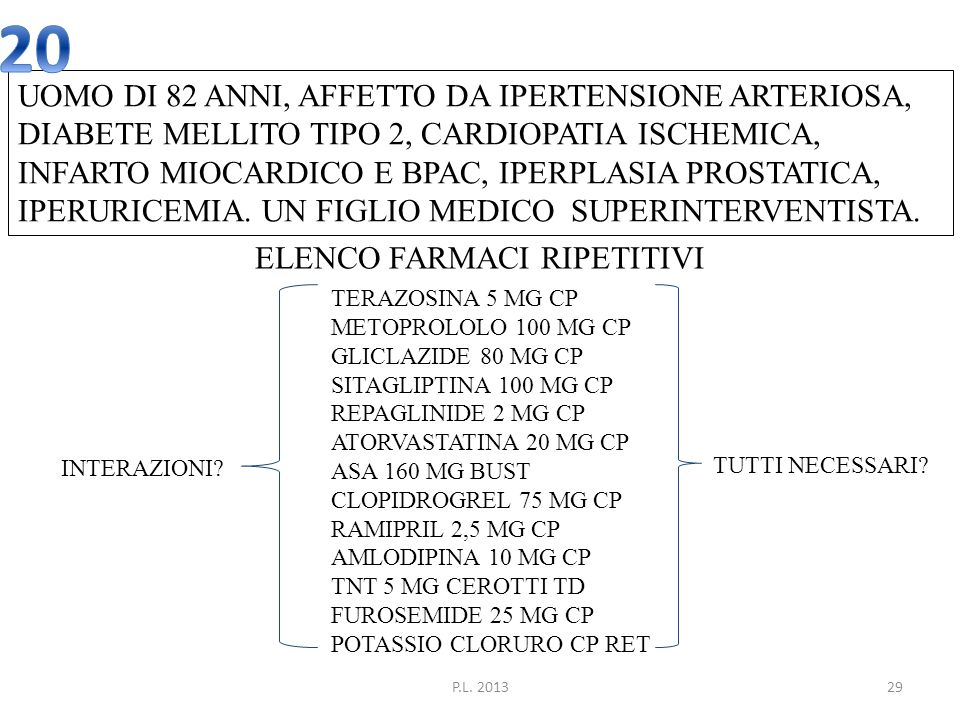 ELENCO FARMACI RIPETITIVI