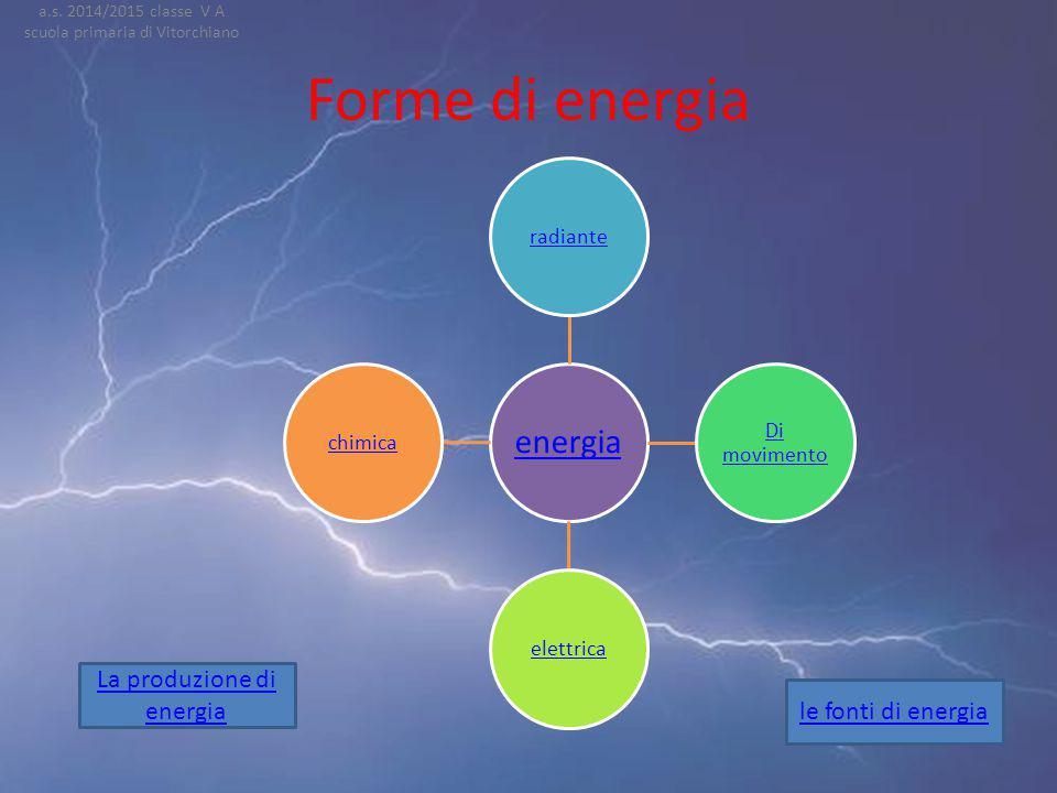 Forme di energia La produzione di energia le fonti di energia