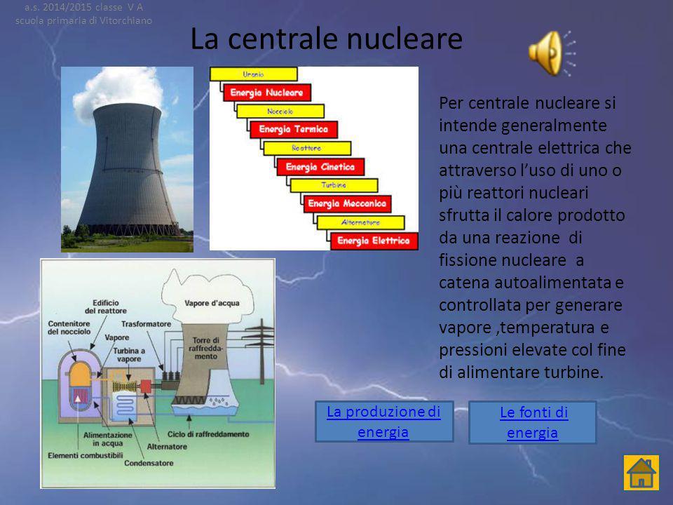a.s. 2014/2015 classe V A scuola primaria di Vitorchiano. La centrale nucleare.