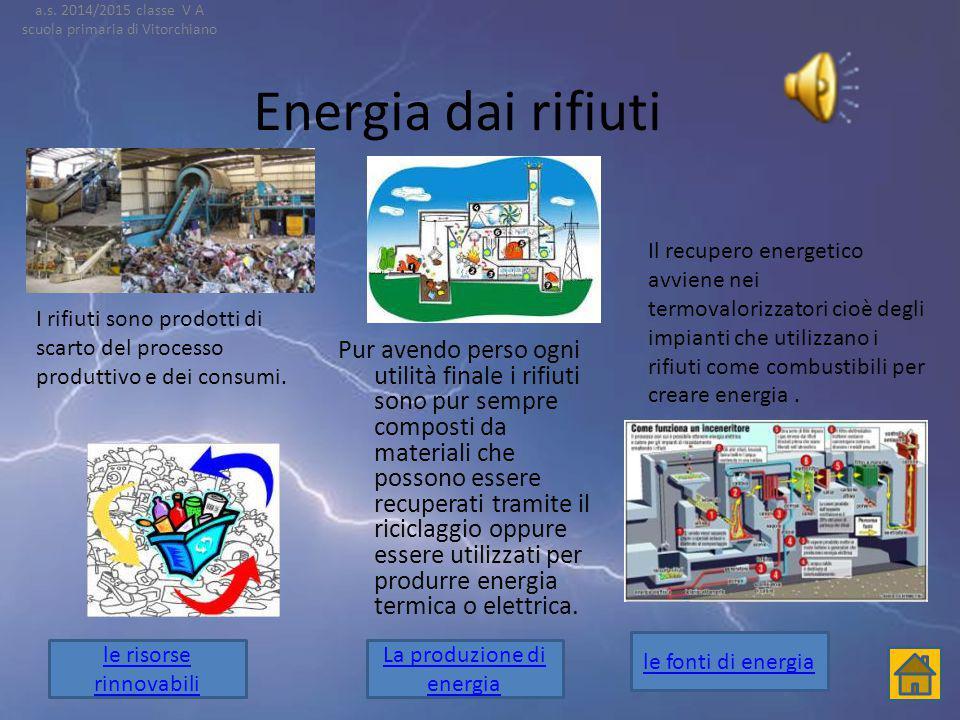 a.s. 2014/2015 classe V A scuola primaria di Vitorchiano. Energia dai rifiuti.