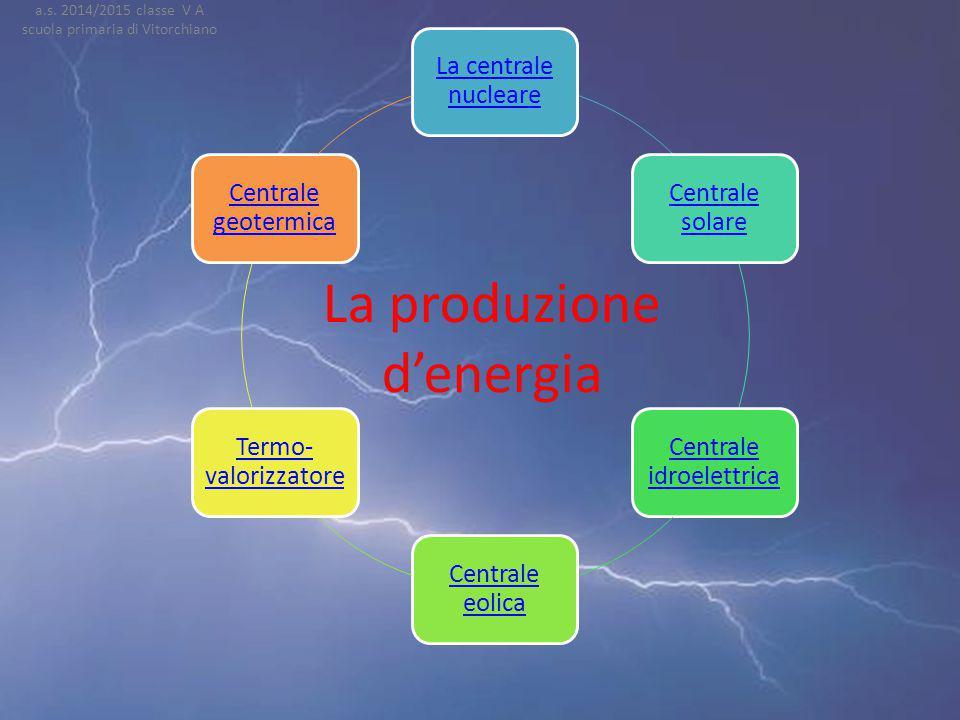La produzione d'energia
