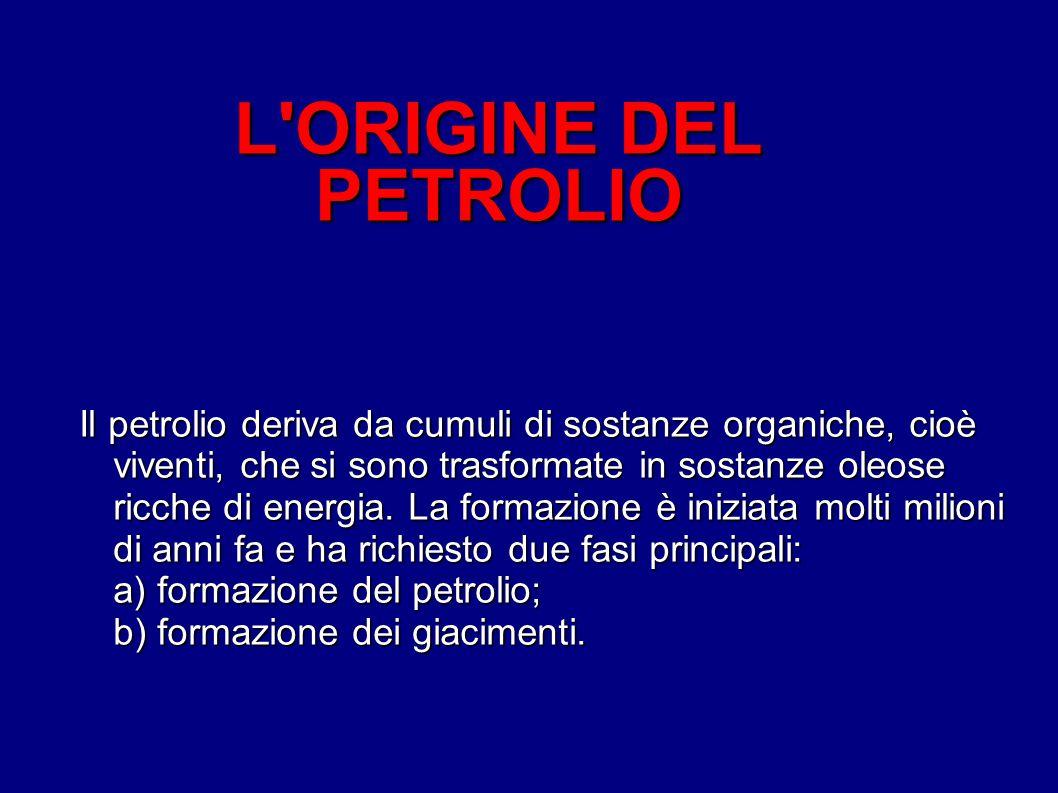 L ORIGINE DEL PETROLIO