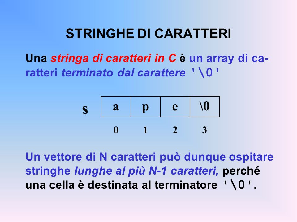 s STRINGHE DI CARATTERI a p e \0