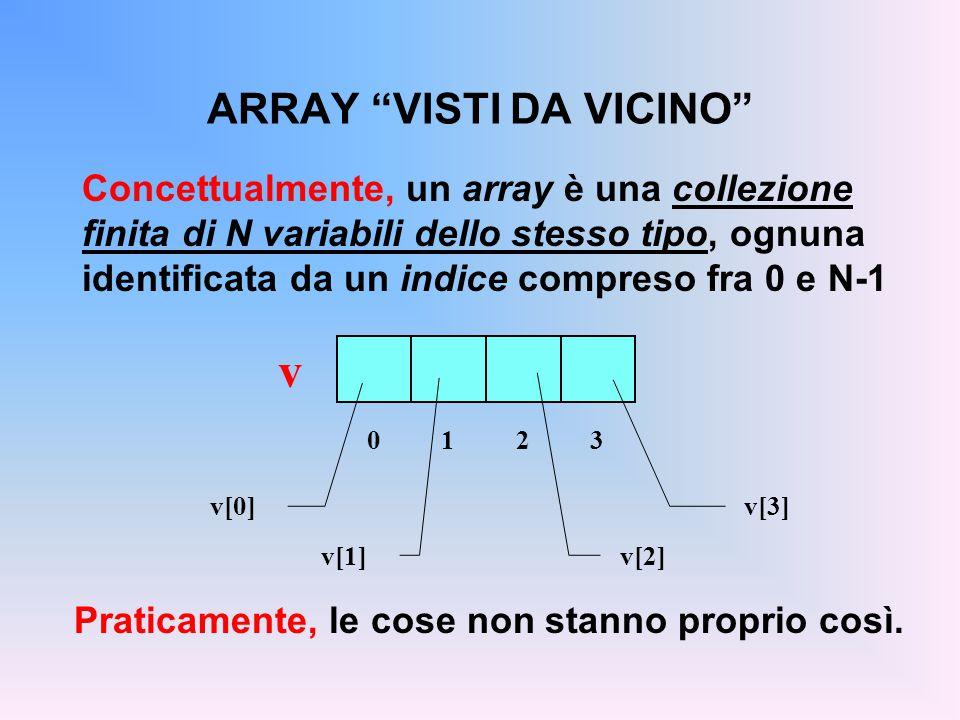 ARRAY VISTI DA VICINO