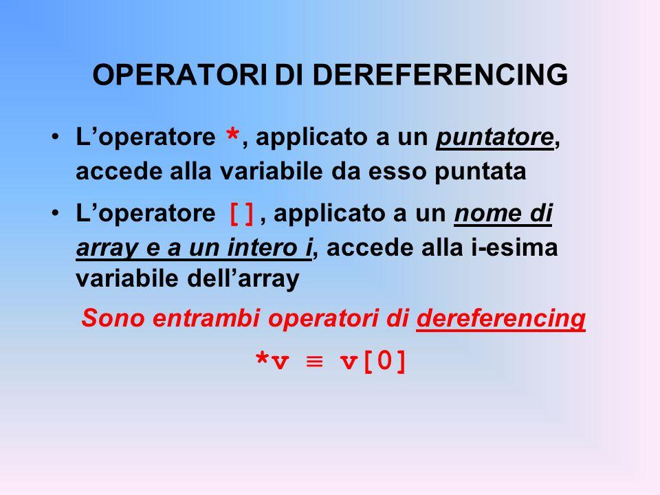 OPERATORI DI DEREFERENCING