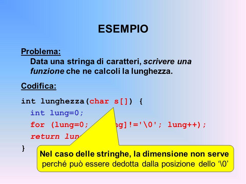 ESEMPIO Problema: Data una stringa di caratteri, scrivere una funzione che ne calcoli la lunghezza.