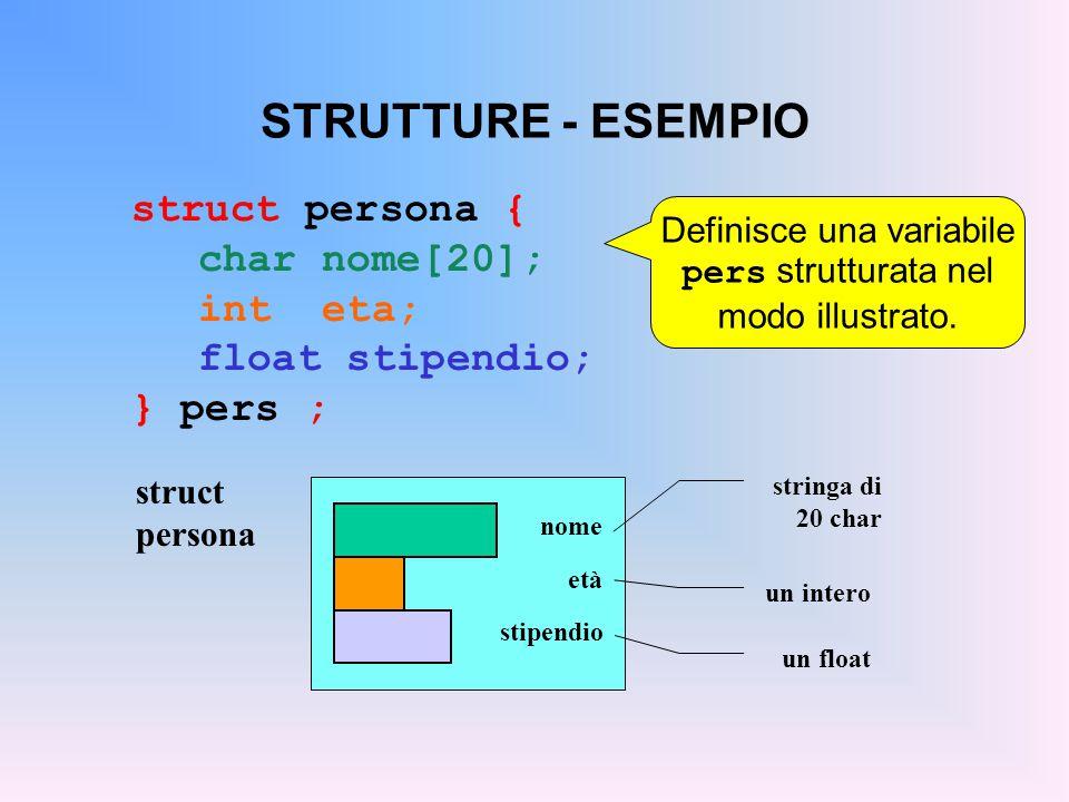 Definisce una variabile pers strutturata nel modo illustrato.