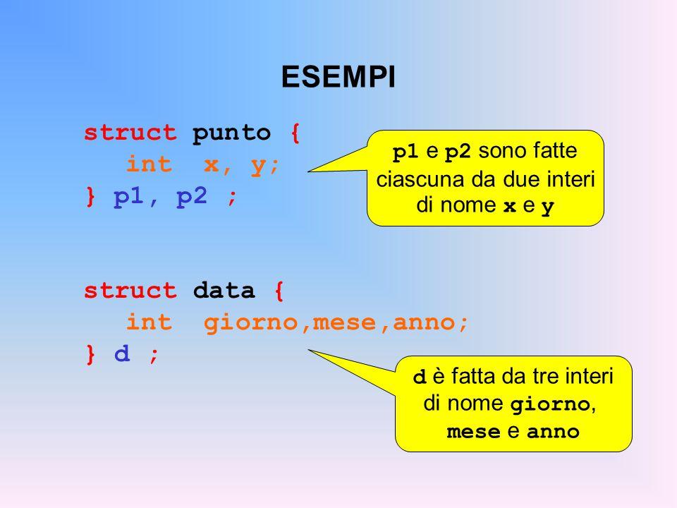 ESEMPI struct punto { int x, y; } p1, p2 ;