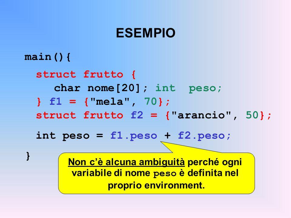 ESEMPIO main(){ struct frutto {