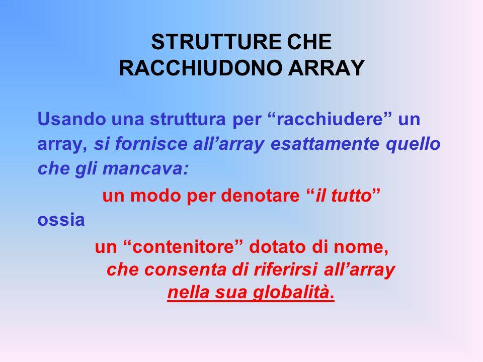 STRUTTURE CHE RACCHIUDONO ARRAY