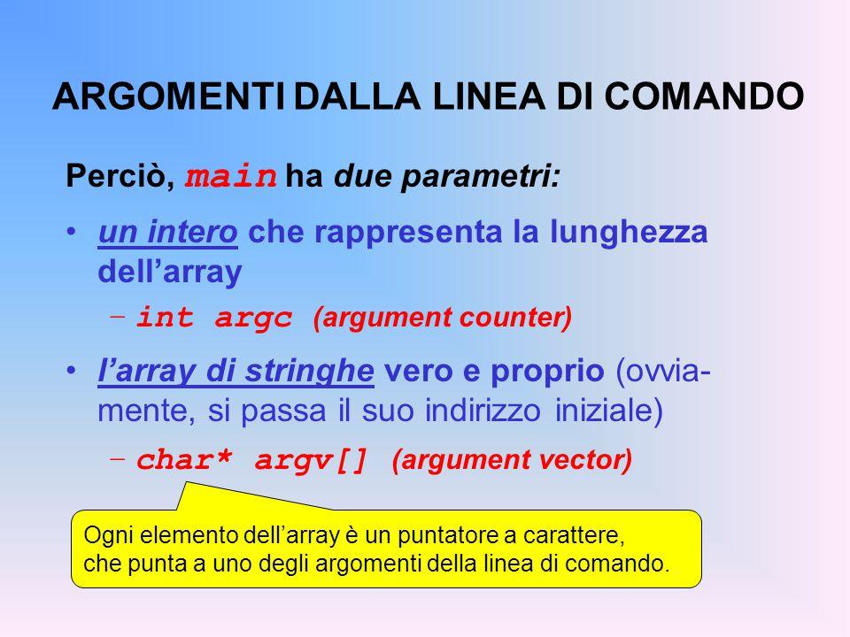 ARGOMENTI DALLA LINEA DI COMANDO