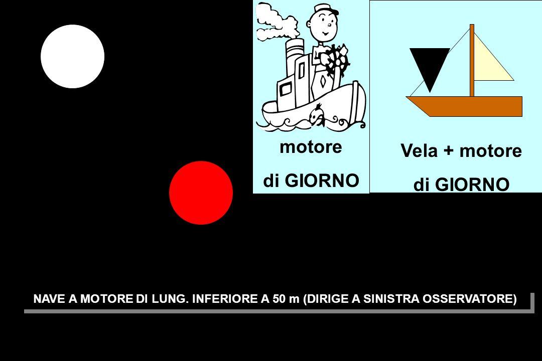 motore di GIORNO Vela + motore di GIORNO Vela + motore di GIORNO