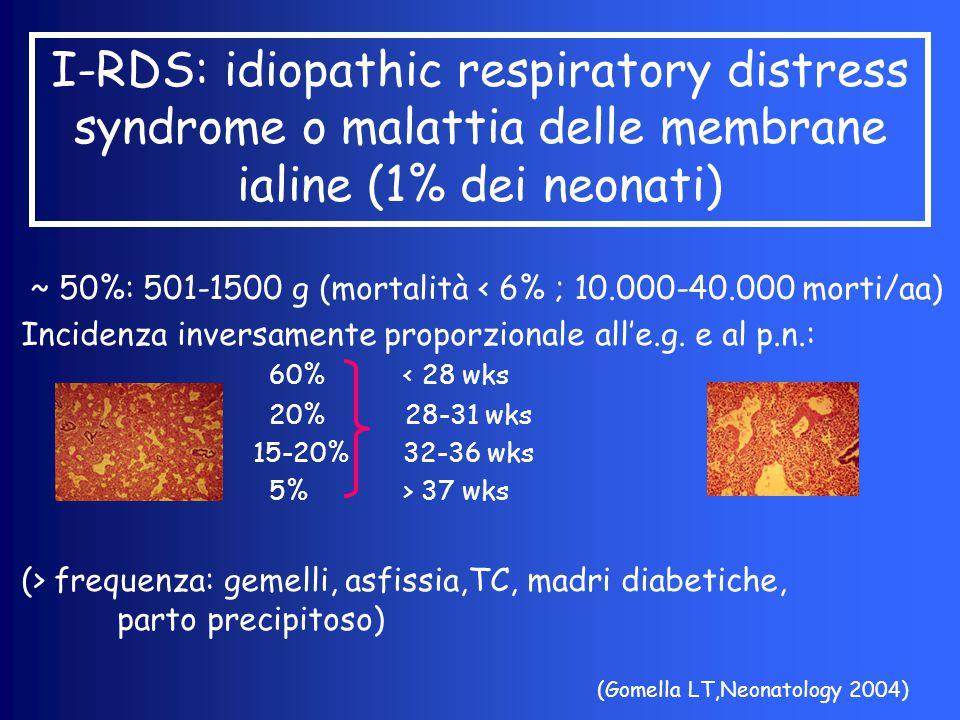 I-RDS: idiopathic respiratory distress syndrome o malattia delle membrane ialine (1% dei neonati)