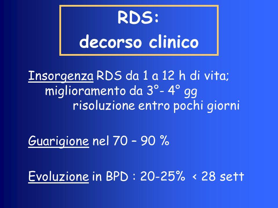 RDS: decorso clinico. Insorgenza RDS da 1 a 12 h di vita; miglioramento da 3°- 4° gg risoluzione entro pochi giorni.