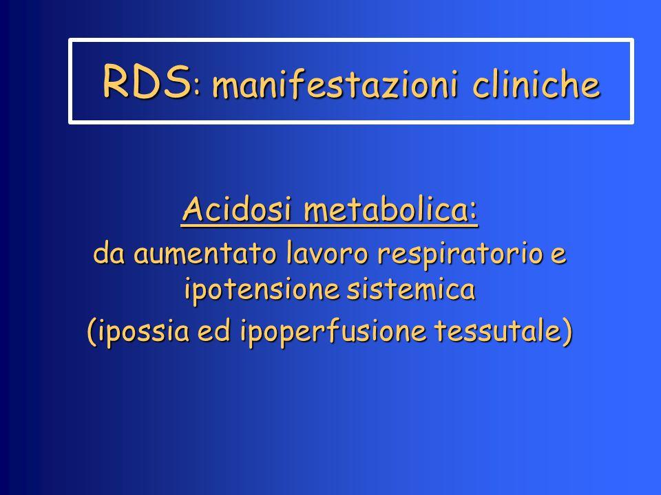 RDS: manifestazioni cliniche