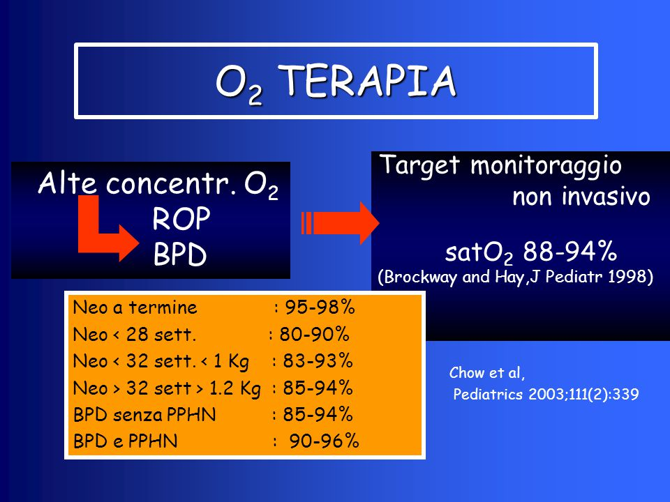 O2 TERAPIA Alte concentr. O2 ROP BPD Target monitoraggio non invasivo