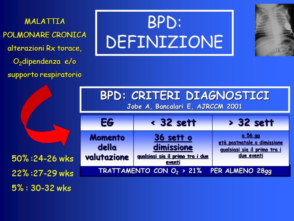 BPD: DEFINIZIONE 50% :24-26 wks 22% :27-29 wks 5% : 30-32 wks