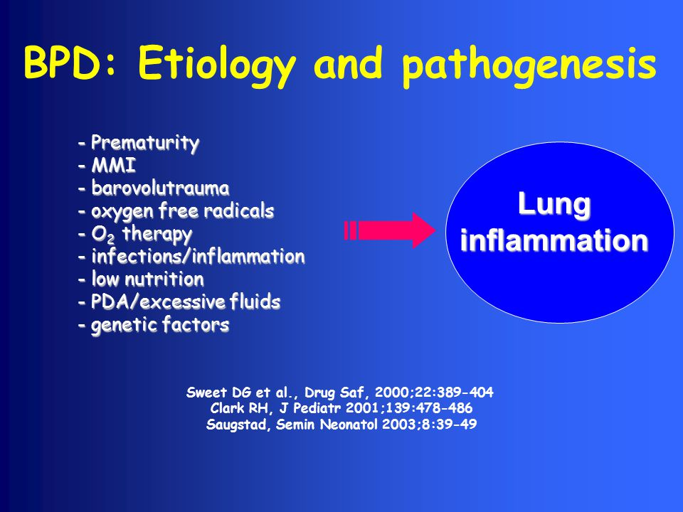 BPD: Etiology and pathogenesis