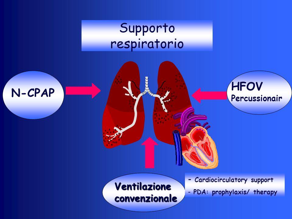 Supporto respiratorio