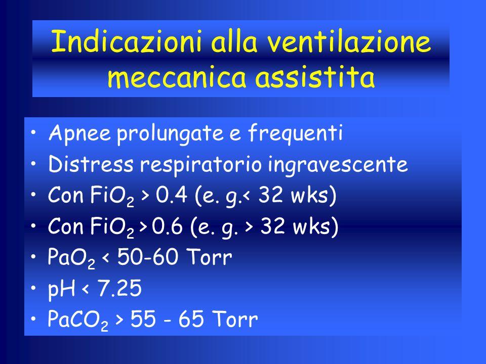 Indicazioni alla ventilazione meccanica assistita
