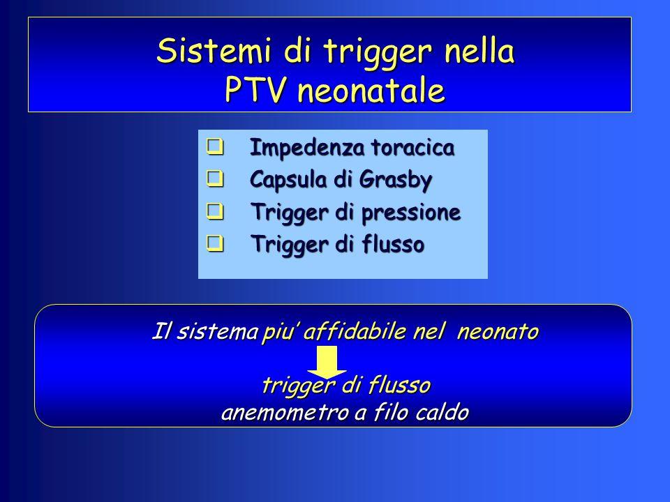 Sistemi di trigger nella PTV neonatale