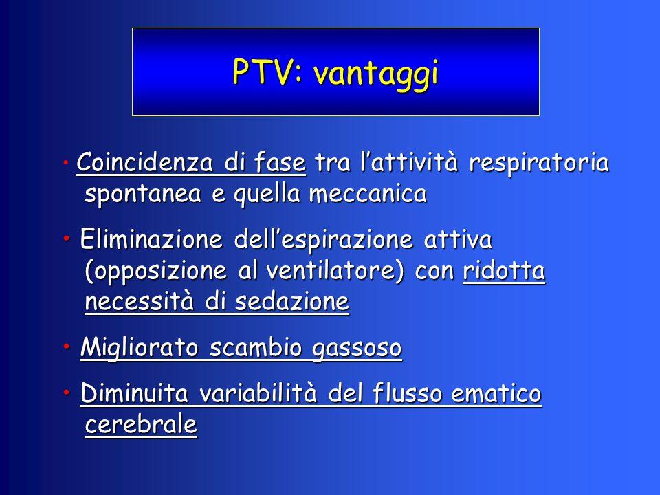 PTV: vantaggi spontanea e quella meccanica