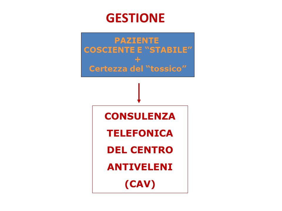 GESTIONE CONSULENZA TELEFONICA DEL CENTRO ANTIVELENI (CAV) PAZIENTE