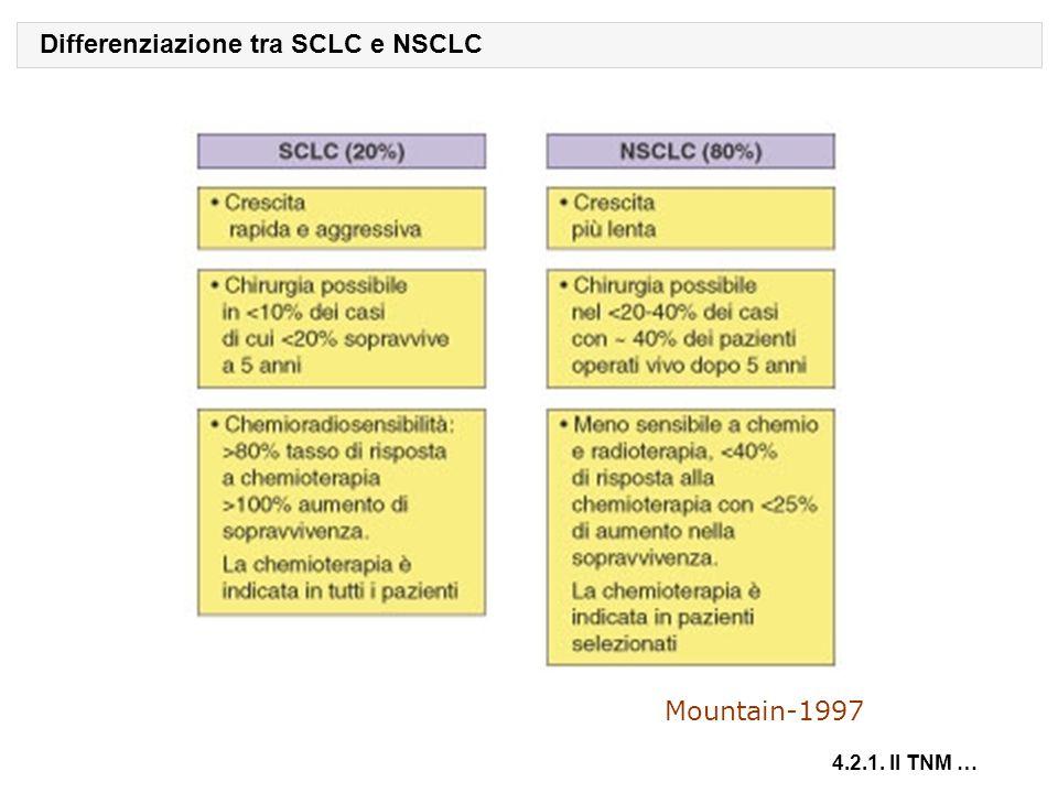 Differenziazione tra SCLC e NSCLC