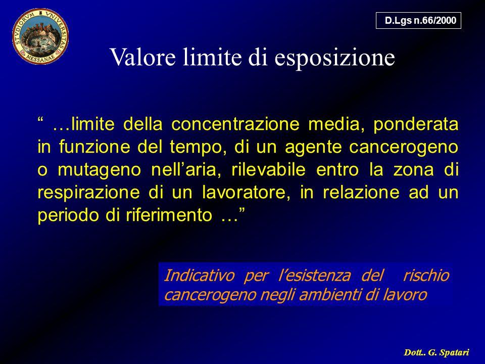 Valore limite di esposizione