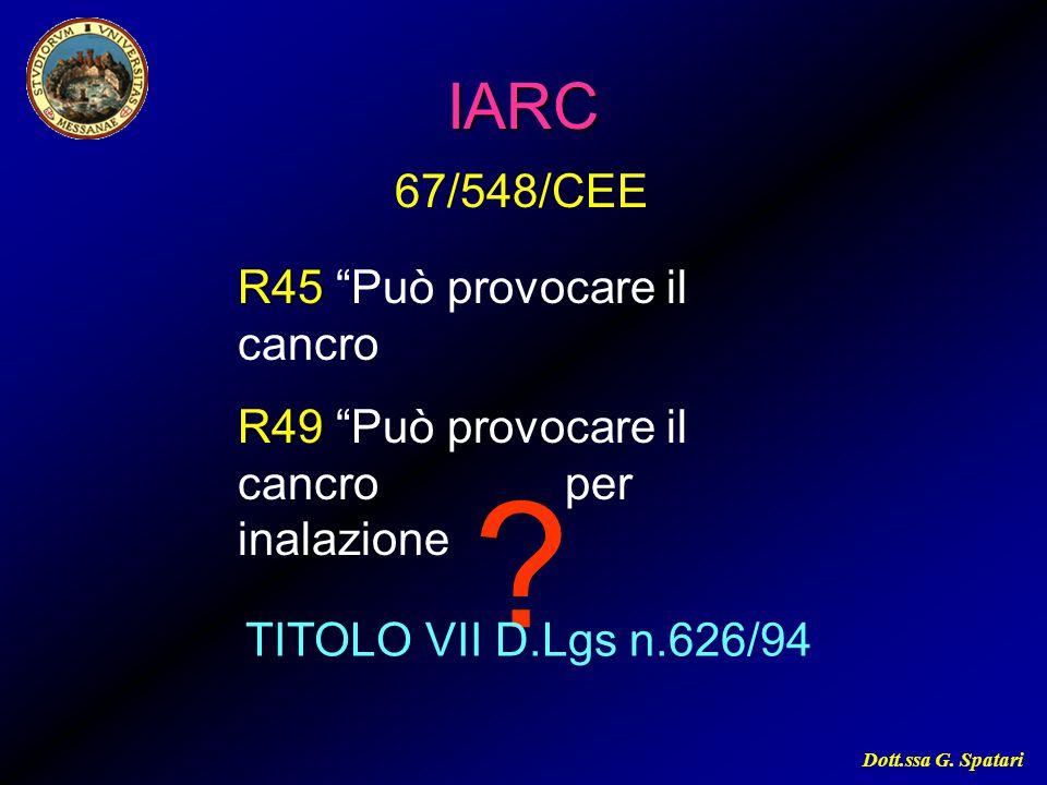 IARC 67/548/CEE R45 Può provocare il cancro