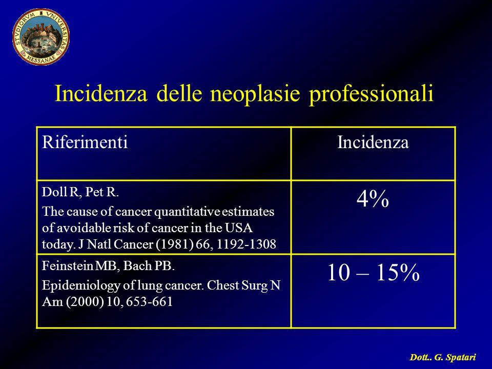 Incidenza delle neoplasie professionali