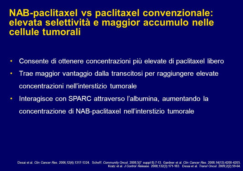 NAB-paclitaxel vs paclitaxel convenzionale: elevata selettività e maggior accumulo nelle cellule tumorali