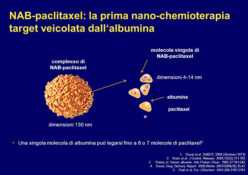 NAB-paclitaxel: la prima nano-chemioterapia target veicolata dall'albumina