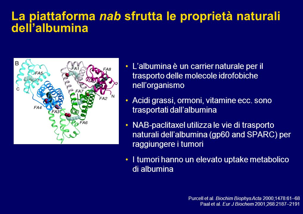 La piattaforma nab sfrutta le proprietà naturali dell'albumina