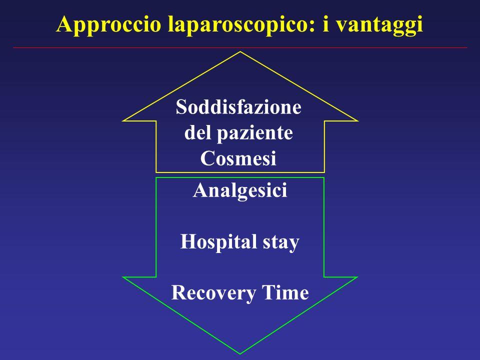 Approccio laparoscopico: i vantaggi