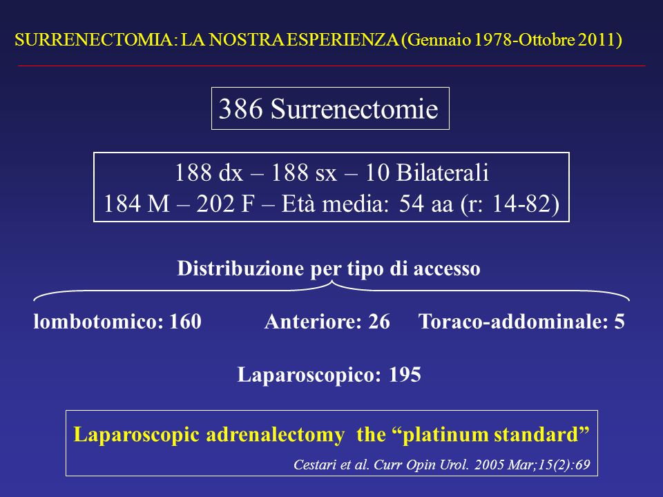 386 Surrenectomie 188 dx – 188 sx – 10 Bilaterali