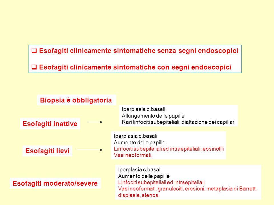 Esofagiti clinicamente sintomatiche senza segni endoscopici