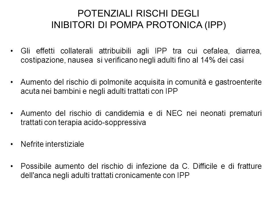 POTENZIALI RISCHI DEGLI INIBITORI DI POMPA PROTONICA (IPP)